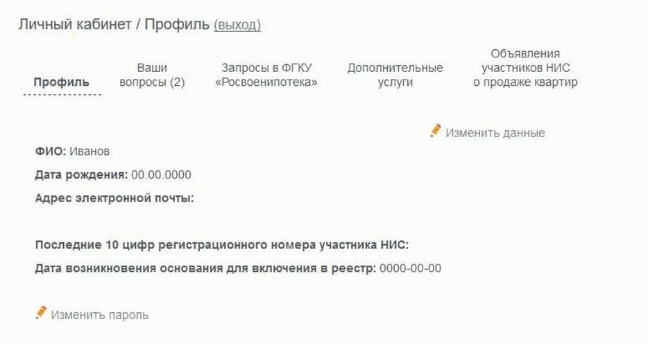 Изображение - Зачем нужен личный кабинет участника нис по военной ипотеке - инструкция по работе в сервисе lichniy-kabinet-profil